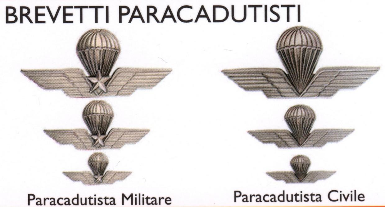 brevetti Paracadutisti